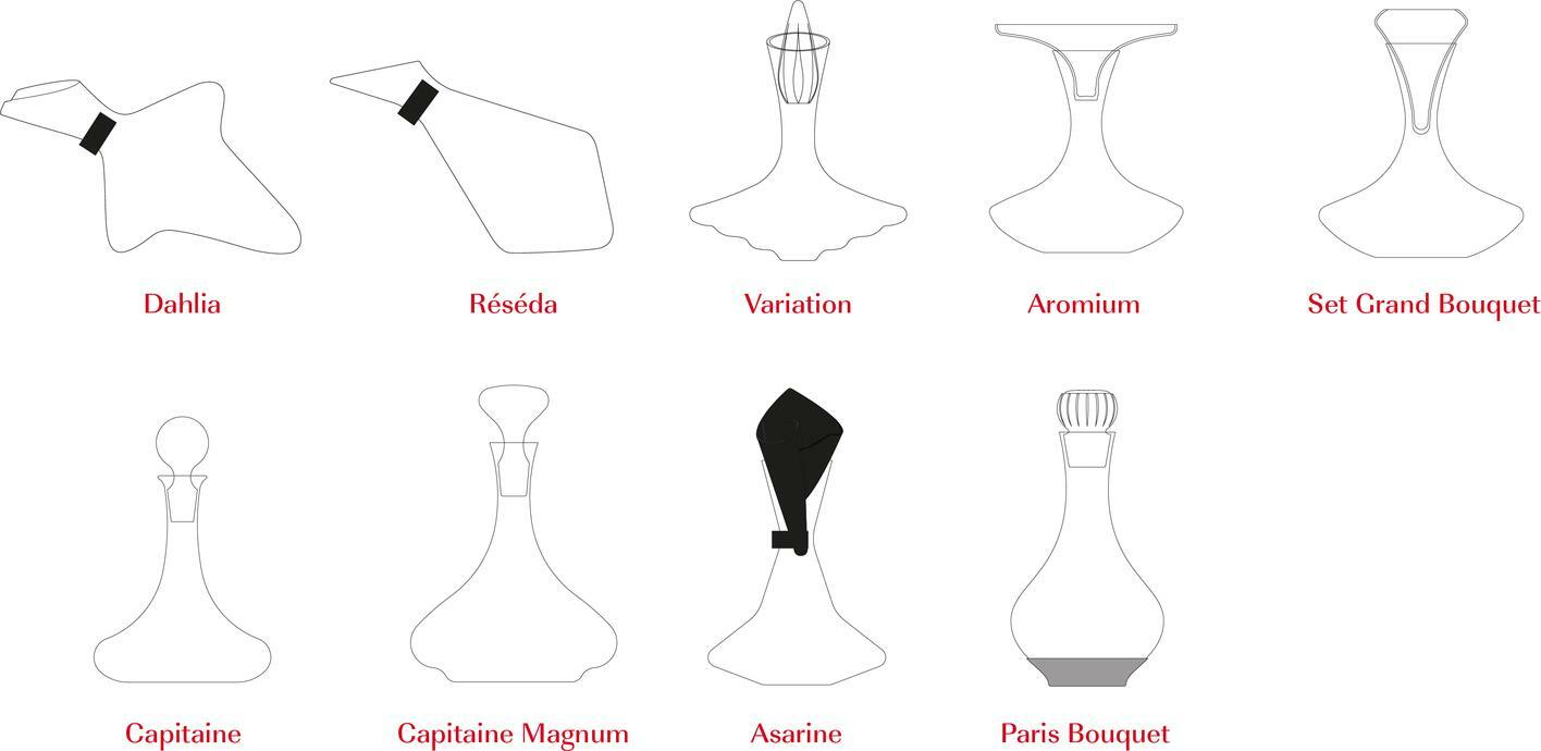 Why and how to use a wine carafe ? - Peugeot Saveurs
